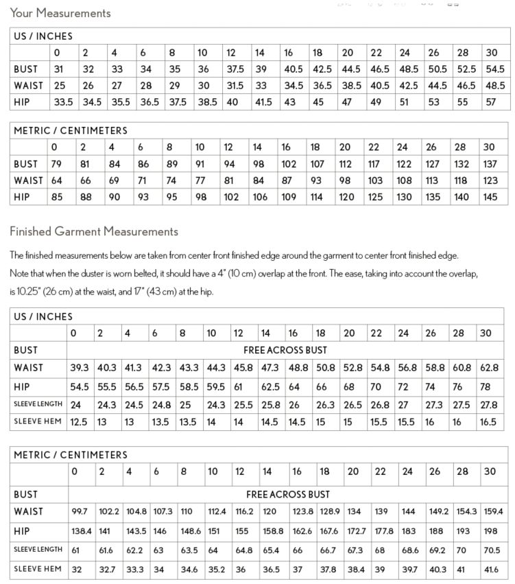 Body measurement and Finished Garment Measurements chart